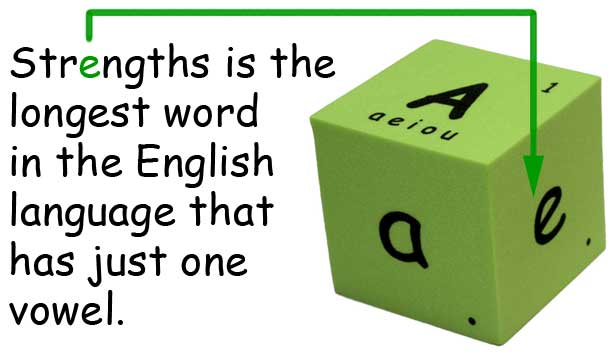 english vowels 英文 英語 母音