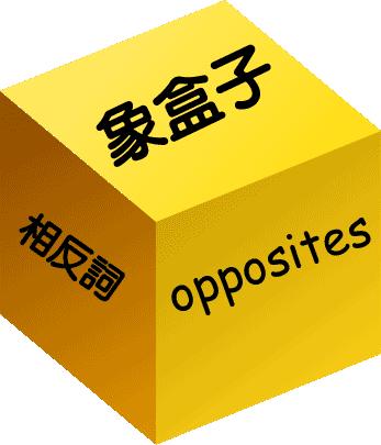 相反詞反義字 antonyms opposites
