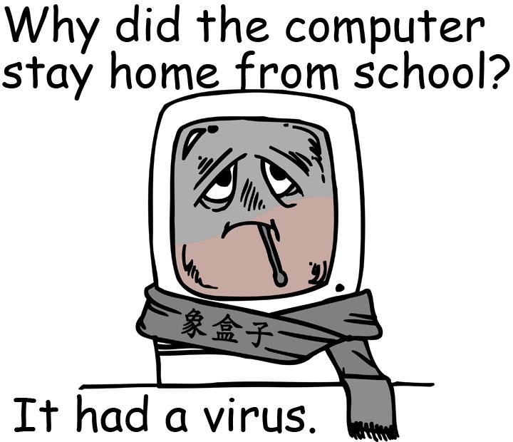 電腦病毒 computer virus